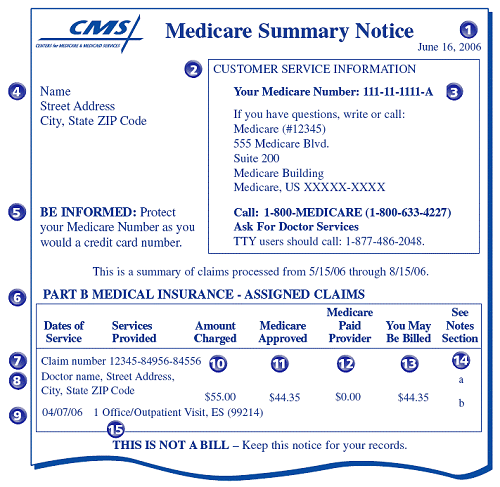 Part B Medicare Summary Notice
