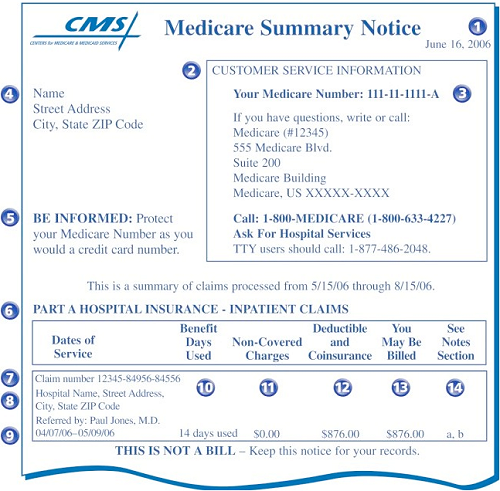 Medicare Summary Notice
